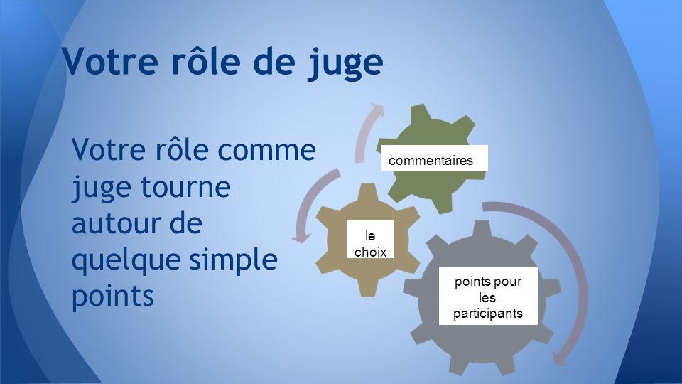 Votre rôle comme juge tourne autour de quelque simple points Votre rôle de juge commentaires le choix points pour les participants