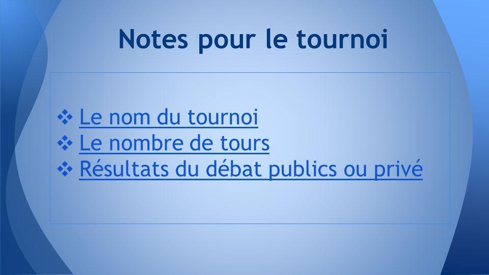 Notes pour le tournoi ❖ Le nom du tournoi ❖ Le nombre de tours ❖ Résultats du débat publics ou privé
