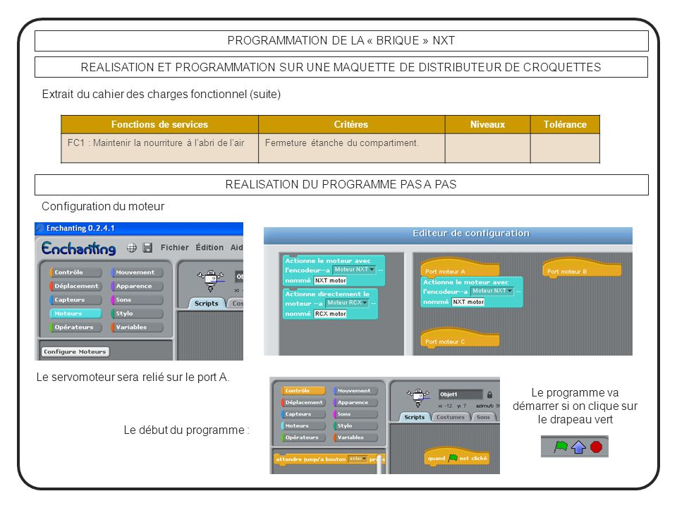 REALISATION ET PROGRAMMATION SUR UNE MAQUETTE DE DISTRIBUTEUR DE CROQUETTES PROGRAMMATION DE LA « BRIQUE » NXT Fonctions de servicesCritèresNiveauxTol