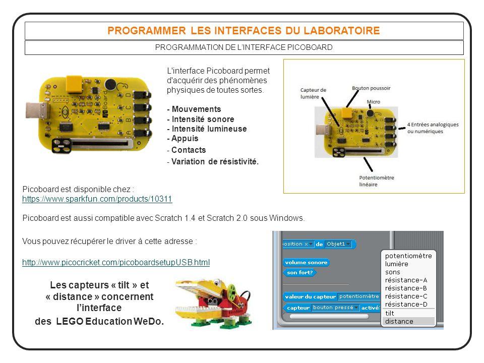 PROGRAMMER LES INTERFACES DU LABORATOIRE PROGRAMMATION DE L'INTERFACE PICOBOARD L'interface Picoboard permet d'acquérir des phénomènes physiques de to