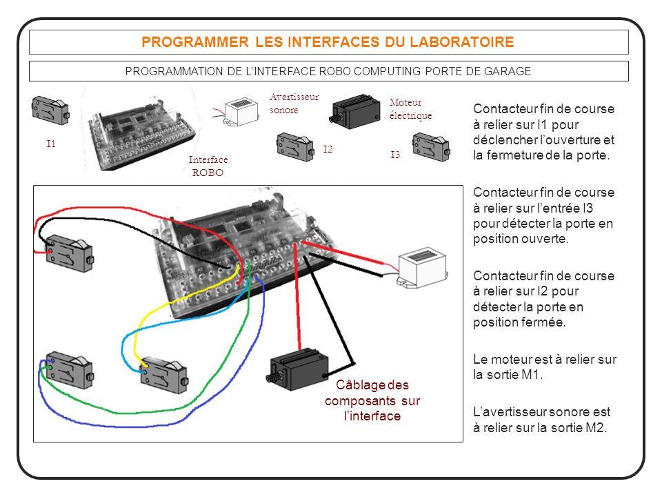 PROGRAMMER LES INTERFACES DU LABORATOIRE PROGRAMMATION DE L'INTERFACE ROBO COMPUTING PORTE DE GARAGE Contacteur fin de course à relier sur I1 pour déc