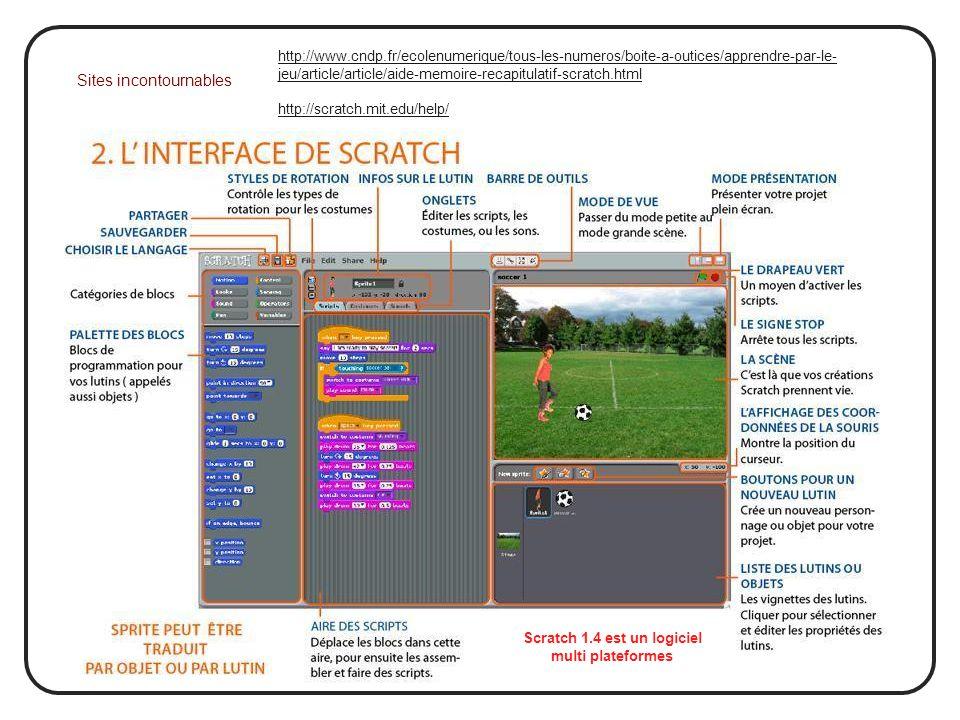 http://www.cndp.fr/ecolenumerique/tous-les-numeros/boite-a-outices/apprendre-par-le- jeu/article/article/aide-memoire-recapitulatif-scratch.html http: