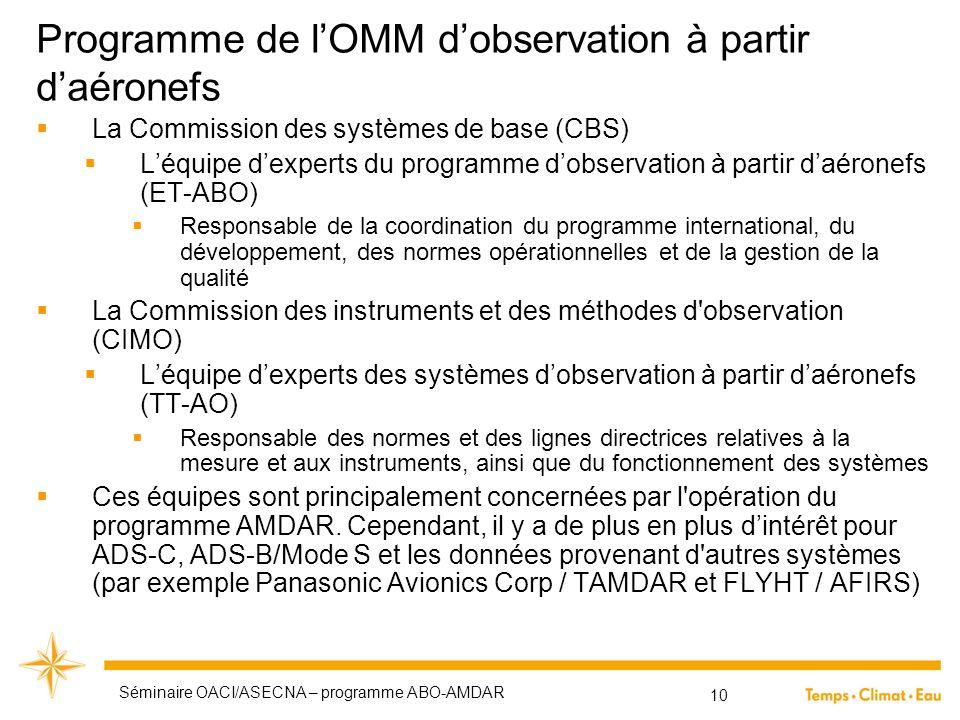 Programme de l'OMM d'observation à partir d'aéronefs  La Commission des systèmes de base (CBS)  L'équipe d'experts du programme d'observation à part