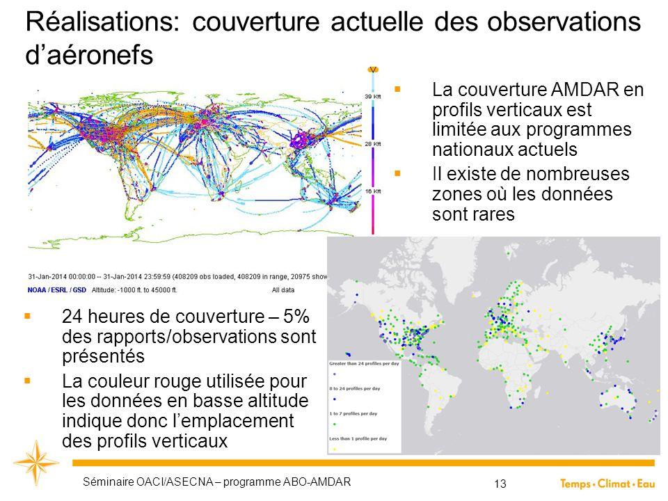 Réalisations: couverture actuelle des observations d'aéronefs  24 heures de couverture – 5% des rapports/observations sont présentés  La couleur rou