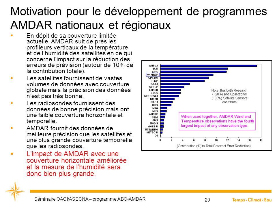 Motivation pour le développement de programmes AMDAR nationaux et régionaux  En dépit de sa couverture limitée actuelle, AMDAR suit de près les profi