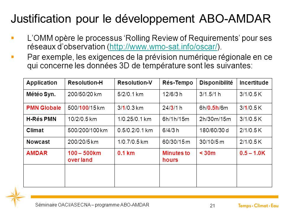 Justification pour le développement ABO-AMDAR  L'OMM opère le processus 'Rolling Review of Requirements' pour ses réseaux d'observation (http://www.w
