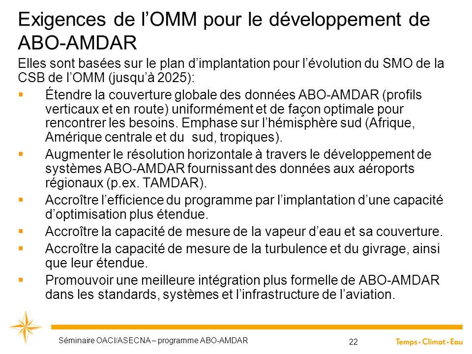 Exigences de l'OMM pour le développement de ABO-AMDAR Elles sont basées sur le plan d'implantation pour l'évolution du SMO de la CSB de l'OMM (jusqu'à