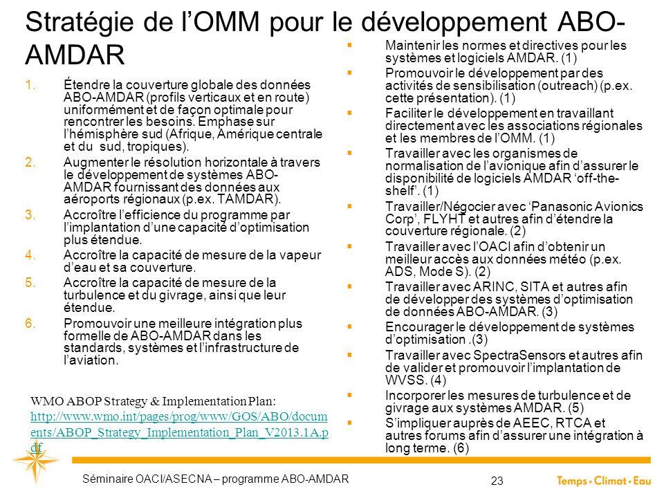 Stratégie de l'OMM pour le développement ABO- AMDAR 1.Étendre la couverture globale des données ABO-AMDAR (profils verticaux et en route) uniformément