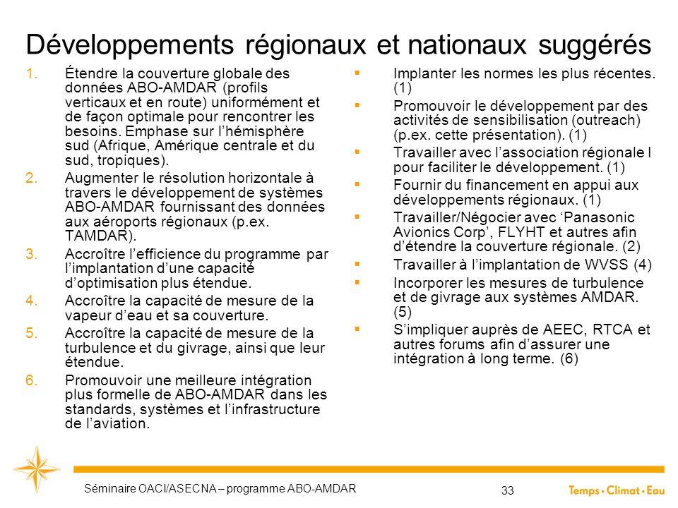 Développements régionaux et nationaux suggérés 1.Étendre la couverture globale des données ABO-AMDAR (profils verticaux et en route) uniformément et d
