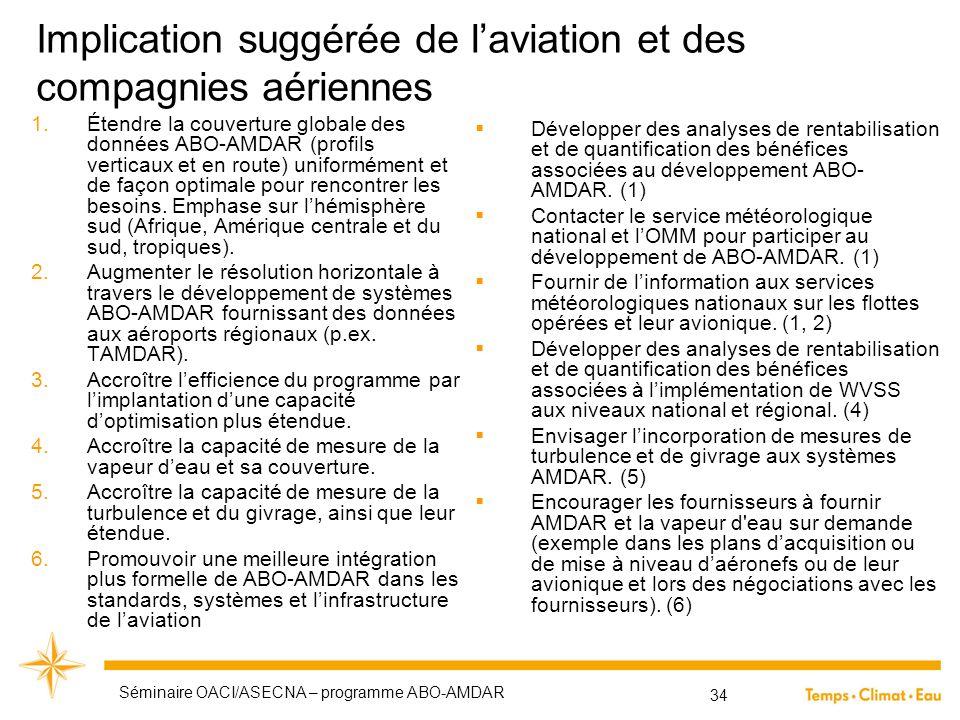 Implication suggérée de l'aviation et des compagnies aériennes 1.Étendre la couverture globale des données ABO-AMDAR (profils verticaux et en route) u