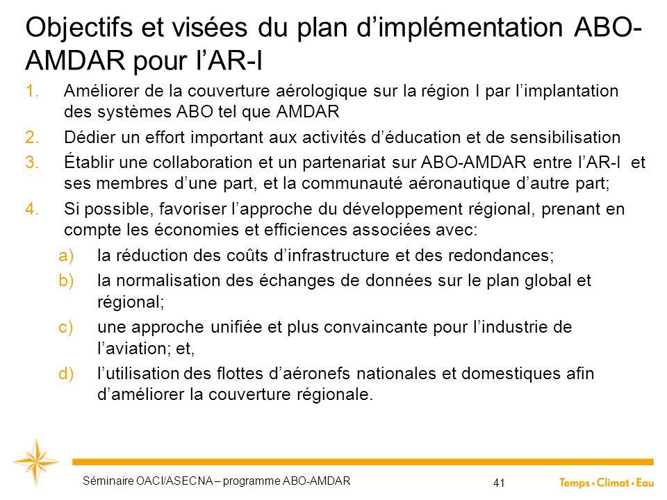 Objectifs et visées du plan d'implémentation ABO- AMDAR pour l'AR-I 1.Améliorer de la couverture aérologique sur la région I par l'implantation des sy
