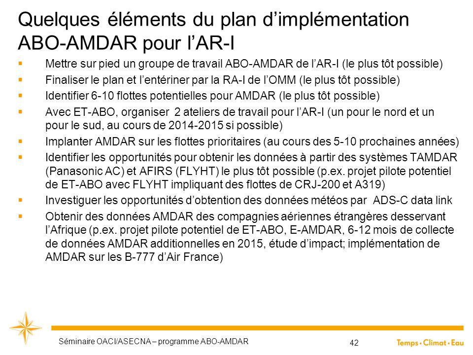 Quelques éléments du plan d'implémentation ABO-AMDAR pour l'AR-I  Mettre sur pied un groupe de travail ABO-AMDAR de l'AR-I (le plus tôt possible)  F