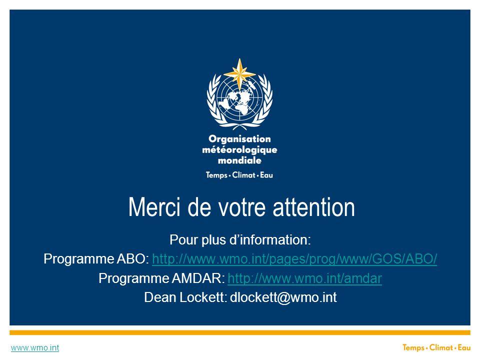 www.wmo.int Merci de votre attention Pour plus d'information: Programme ABO: http://www.wmo.int/pages/prog/www/GOS/ABO/http://www.wmo.int/pages/prog/w
