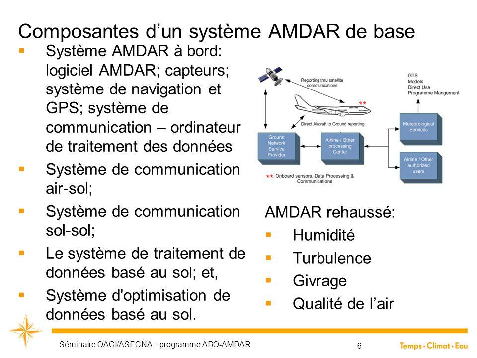 Composantes d'un système AMDAR de base  Système AMDAR à bord: logiciel AMDAR; capteurs; système de navigation et GPS; système de communication – ordi