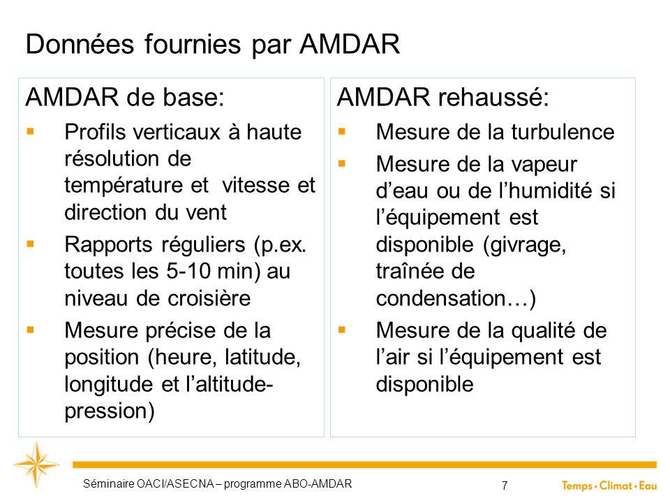 Données fournies par AMDAR AMDAR de base:  Profils verticaux à haute résolution de température et vitesse et direction du vent  Rapports réguliers (