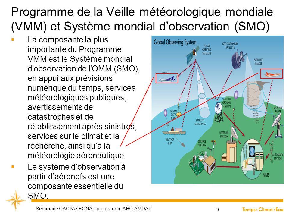 Programme de la Veille météorologique mondiale (VMM) et Système mondial d'observation (SMO)  La composante la plus importante du Programme VMM est le