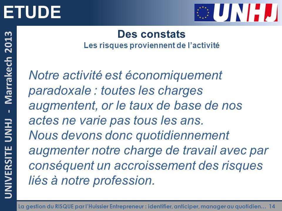 La gestion du RISQUE par l'Huissier Entrepreneur : identifier, anticiper, manager au quotidien… 14 UNIVERSITE UNHJ - Marrakech 2013 ETUDE Des constats