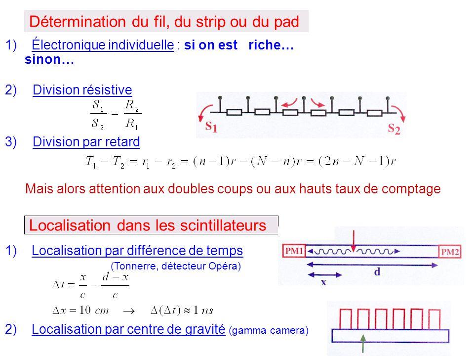 Détermination du fil, du strip ou du pad 1) Électronique individuelle : si on est riche… sinon… 2)Division résistive 3)Division par retard Mais alors
