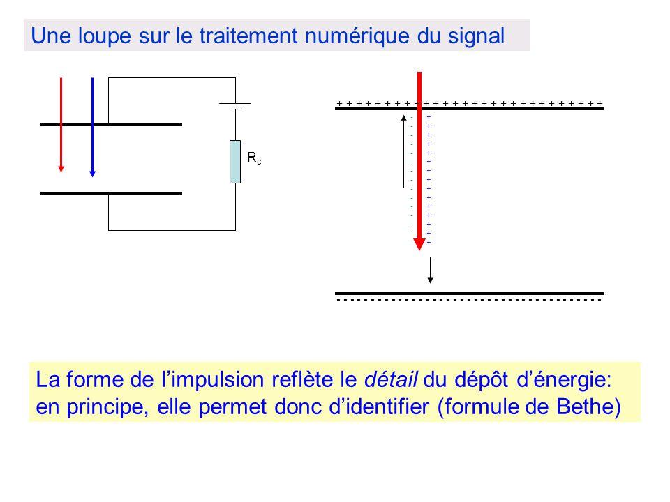 Une loupe sur le traitement numérique du signal RcRc - - - - - - - - - - - - - - - - - - - - - - - - - - - - - - - - - - - - - - - -------------------