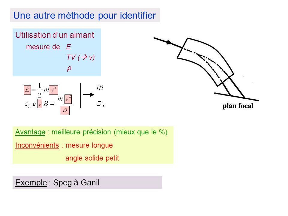 Une autre méthode pour identifier Utilisation d'un aimant mesure de E TV (  v) ρ Avantage : meilleure précision (mieux que le %) Inconvénients : mesu