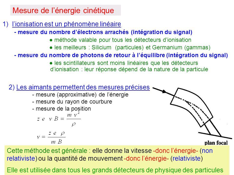 Mesure de l'énergie cinétique 1)l'ionisation est un phénomène linéaire - mesure du nombre d'électrons arrachés (intégration du signal) ● méthode valab