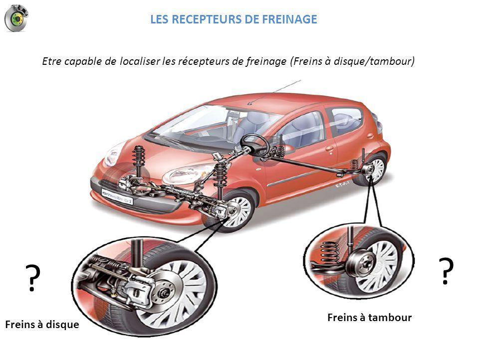 LES RECEPTEURS DE FREINAGE Etre capable d'identifier les différents systèmes de frein de stationnement.