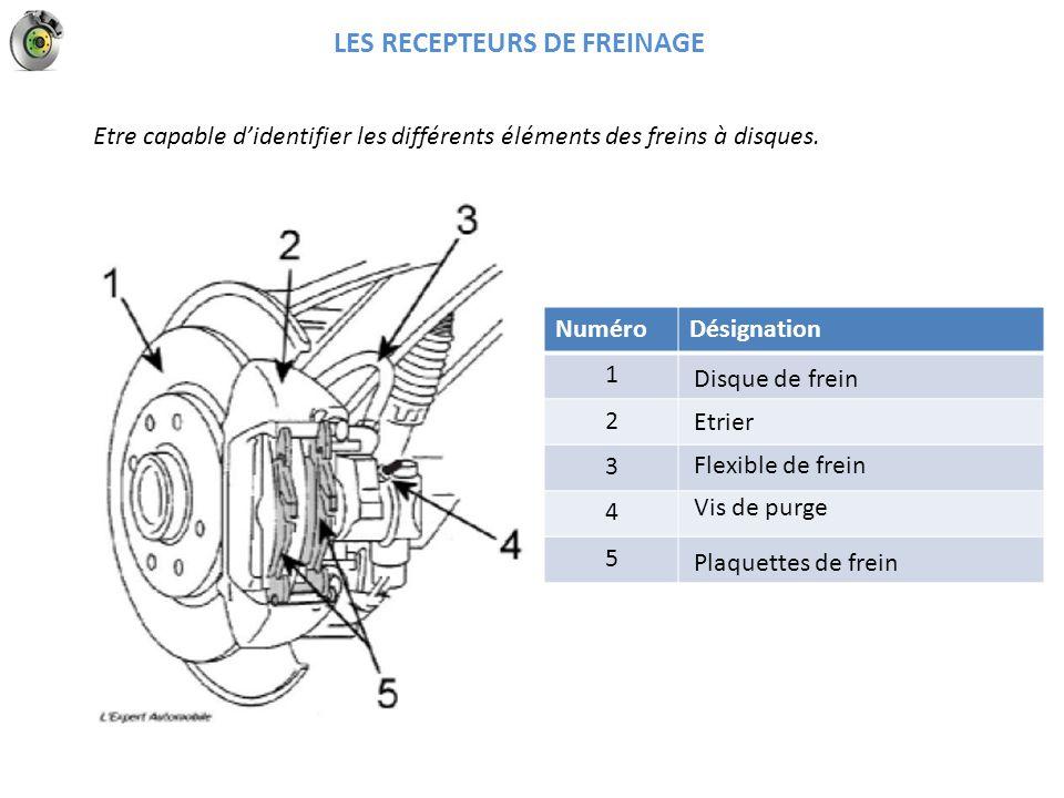 Phase défreinage LES RECEPTEURS DE FREINAGE Lorsque le conducteur cesse son action sur la pédale, la pression chute.