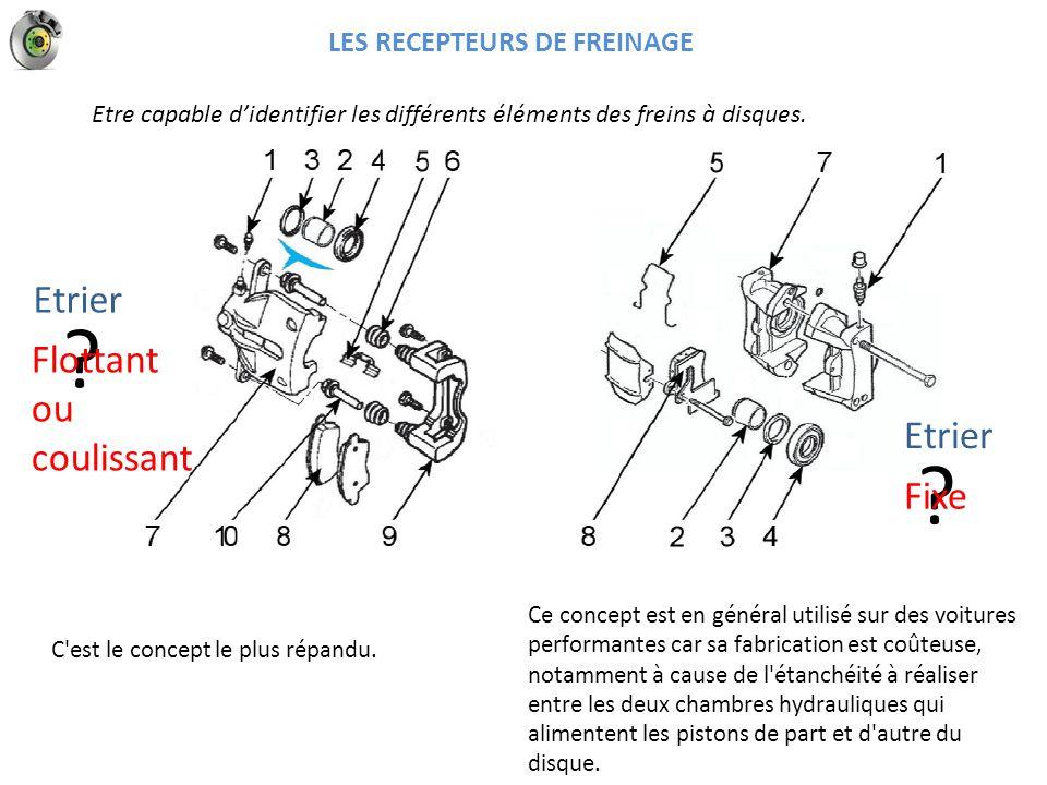 LES RECEPTEURS DE FREINAGE Etre capable d'identifier les différents éléments des freins à disques.