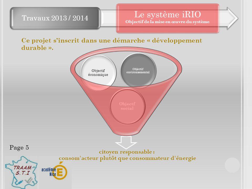 Travaux 2013 / 2014 Le système iRIO Objectif de la mise en œuvre du système citoyen responsable : consom'acteur plutôt que consommateur d'énergie Obje