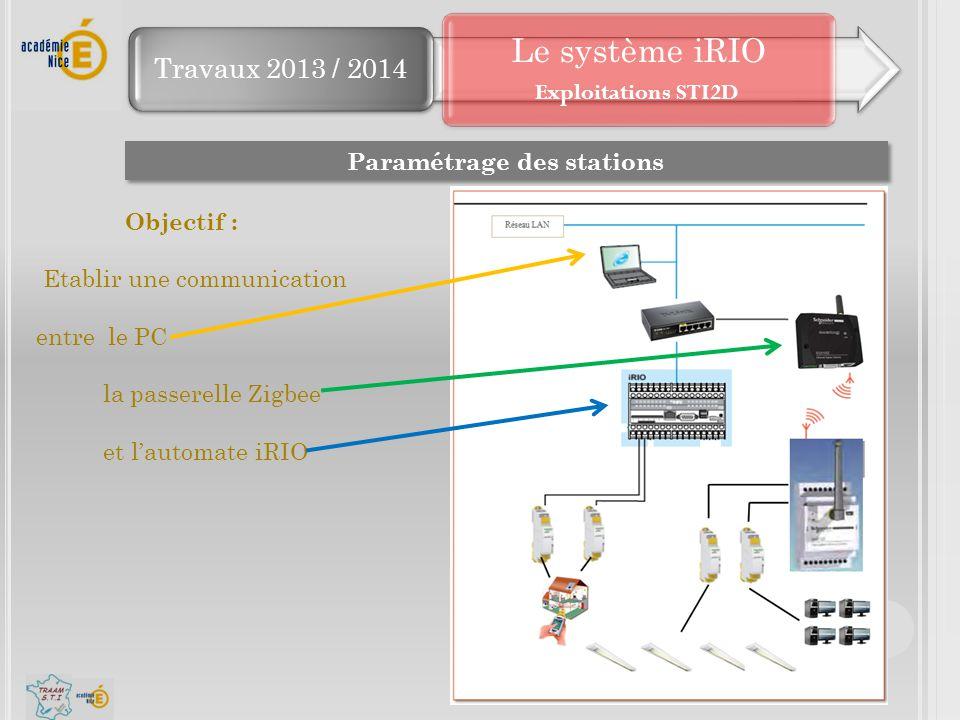 Travaux 2013 / 2014 Le système iRIO Paramétrage des stations Objectif : Etablir une communication entre le PC la passerelle Zigbee et l'automate iRIO