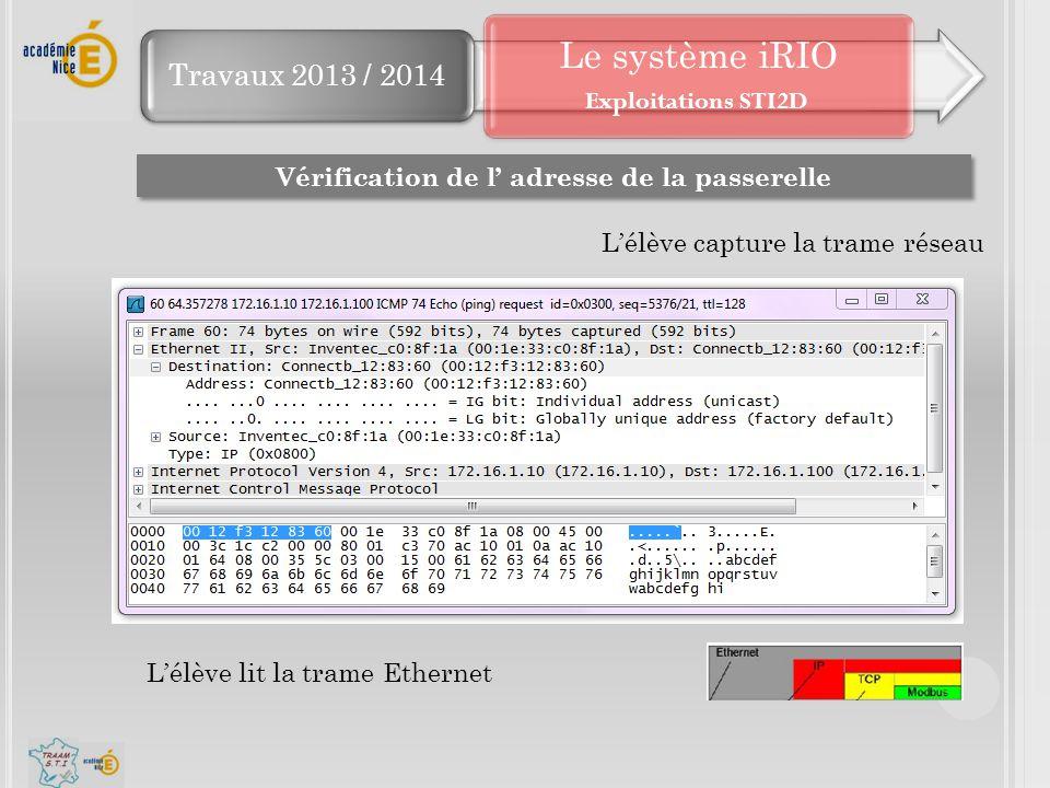 Travaux 2013 / 2014 Le système iRIO Vérification de l' adresse de la passerelle L'élève lit la trame Ethernet L'élève capture la trame réseau Exploita