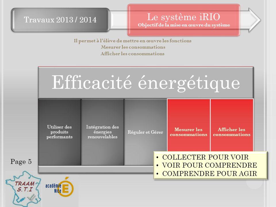 Travaux 2013 / 2014 Le système iRIO Objectif de la mise en œuvre du système Il permet à l'élève de mettre en œuvre les fonctions Mesurer les consommat