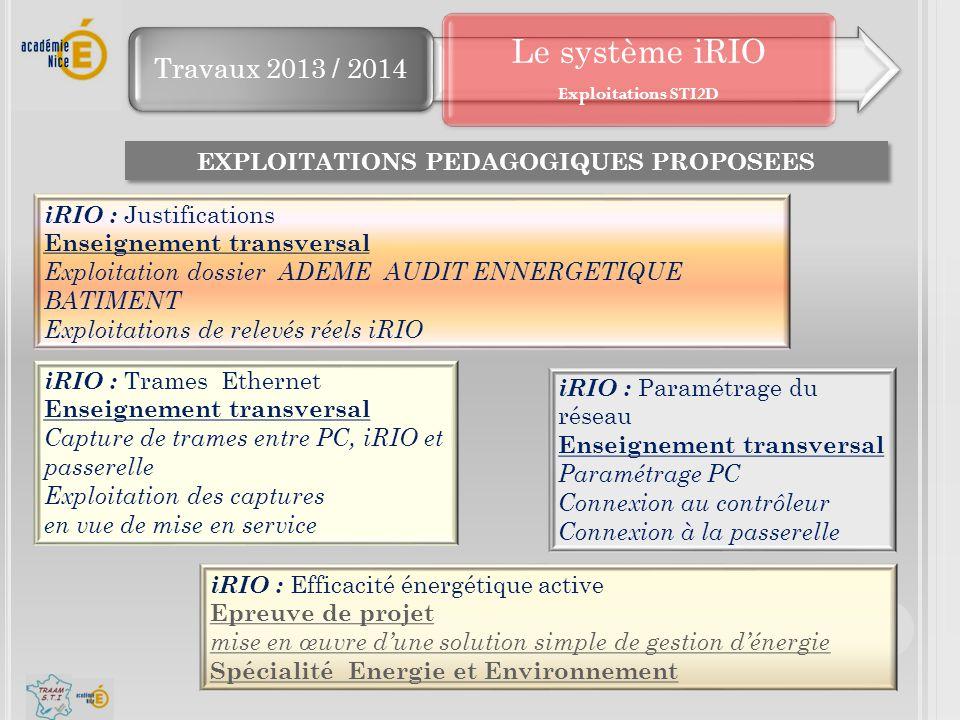 Travaux 2013 / 2014 Le système iRIO Exploitations STI2D EXPLOITATIONS PEDAGOGIQUES PROPOSEES iRIO : Trames Ethernet Enseignement transversal Capture d