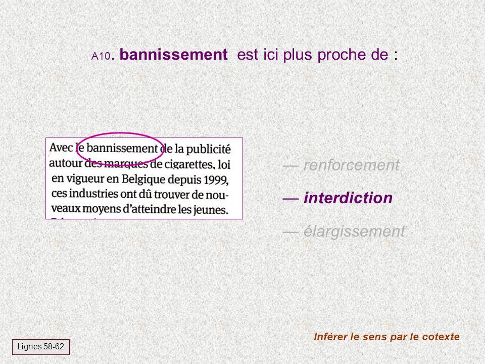 A10. bannissement est ici plus proche de : Inférer le sens par le cotexte Lignes 58-62 — renforcement — interdiction — élargissement