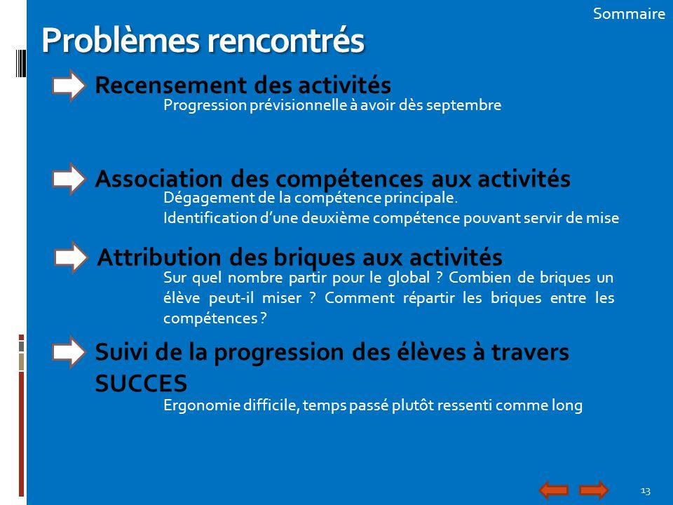 13 Sommaire Problèmes rencontrés Recensement des activités Progression prévisionnelle à avoir dès septembre Association des compétences aux activités