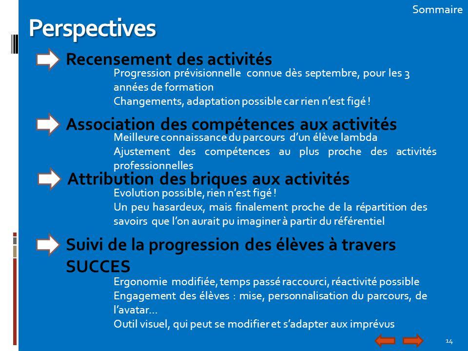 14 SommairePerspectives Recensement des activités Progression prévisionnelle connue dès septembre, pour les 3 années de formation Changements, adaptat