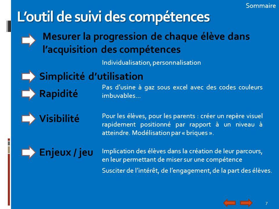 7 Sommaire L'outil de suivi des compétences Mesurer la progression de chaque élève dans l'acquisition des compétences Simplicité d'utilisation Rapidit