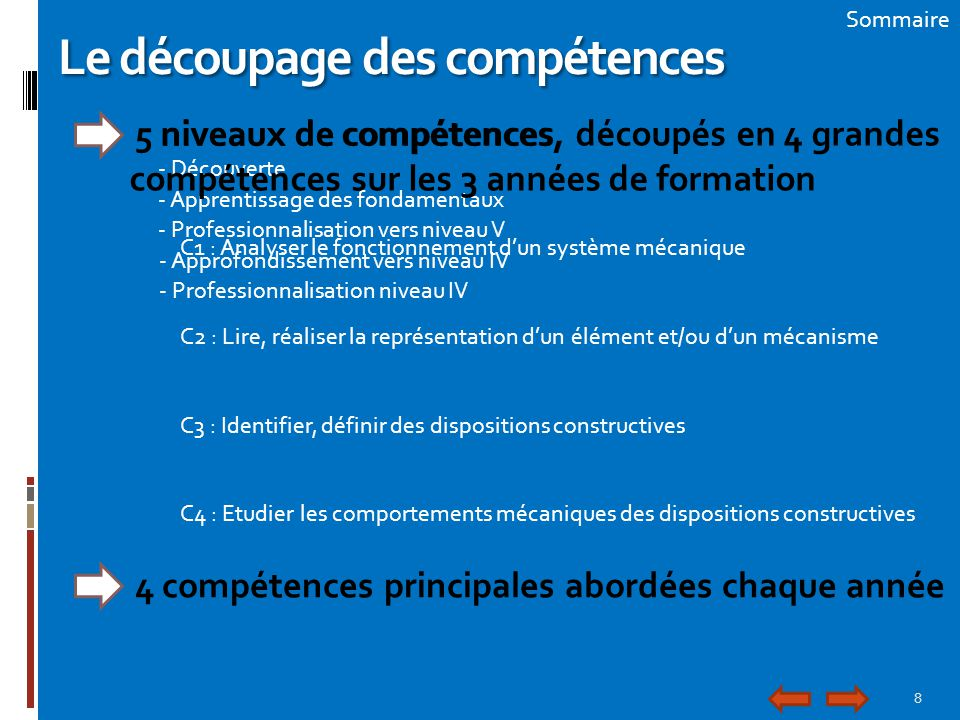 8 Sommaire Le découpage des compétences 5 niveaux de compétences - Découverte - Apprentissage des fondamentaux - Professionnalisation vers niveau V -