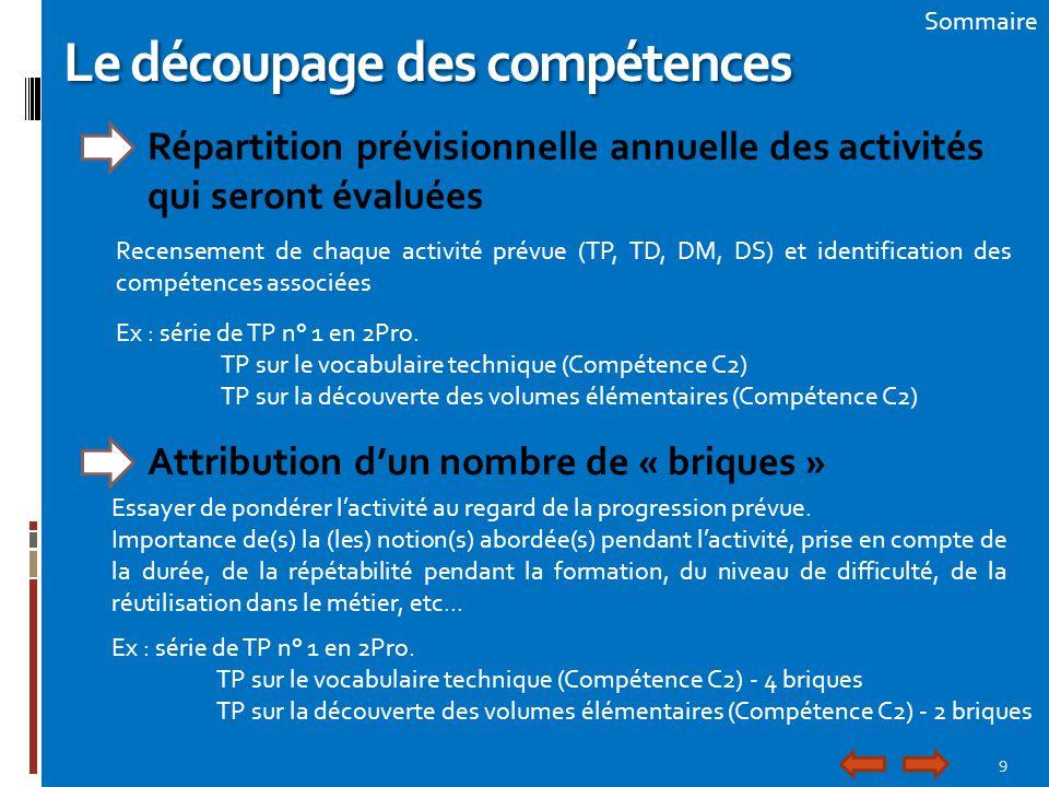 9 Sommaire Le découpage des compétences Répartition prévisionnelle annuelle des activités qui seront évaluées Recensement de chaque activité prévue (T