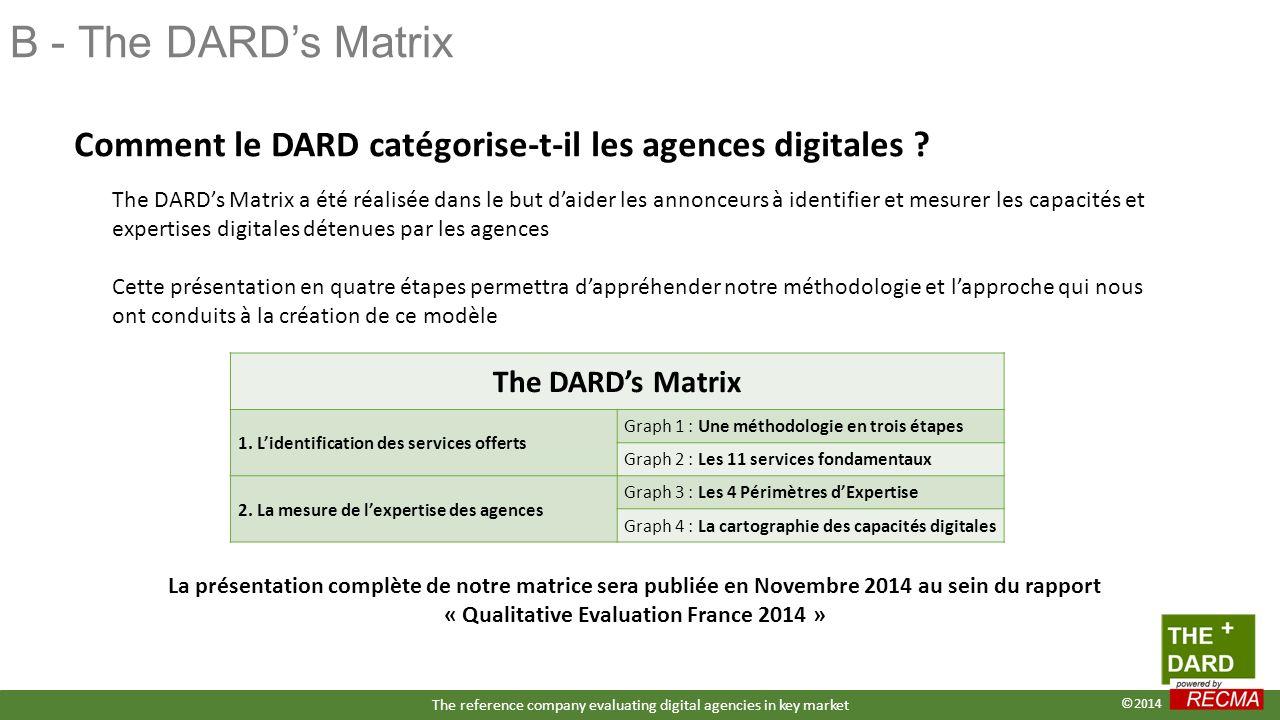 B - The DARD's Matrix The DARD's Matrix a été réalisée dans le but d'aider les annonceurs à identifier et mesurer les capacités et expertises digitales détenues par les agences Cette présentation en quatre étapes permettra d'appréhender notre méthodologie et l'approche qui nous ont conduits à la création de ce modèle La présentation complète de notre matrice sera publiée en Novembre 2014 au sein du rapport « Qualitative Evaluation France 2014 » The DARD's Matrix 1.