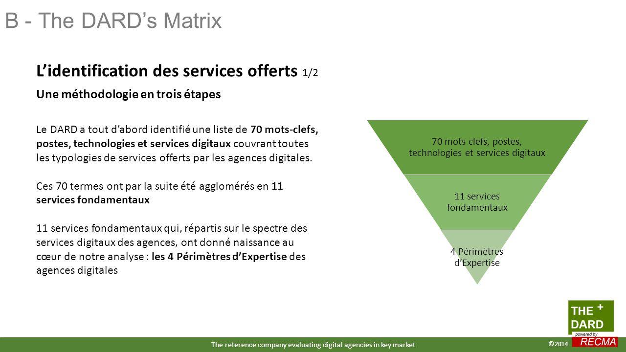 B - The DARD's Matrix Le DARD a tout d'abord identifié une liste de 70 mots-clefs, postes, technologies et services digitaux couvrant toutes les typologies de services offerts par les agences digitales.