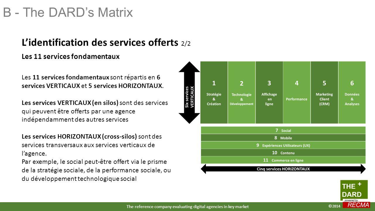 B - The DARD's Matrix Les 11 services fondamentaux sont répartis en 6 services VERTICAUX et 5 services HORIZONTAUX.