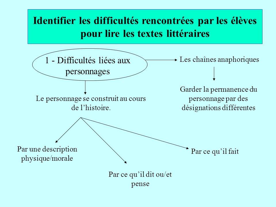 Identifier les difficultés rencontrées par les élèves pour lire les textes littéraires 1 - Difficultés liées aux personnages Les chaînes anaphoriques