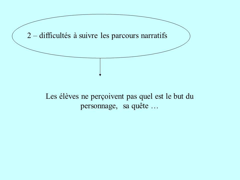 2 – difficultés à suivre les parcours narratifs Les élèves ne perçoivent pas quel est le but du personnage, sa quête …
