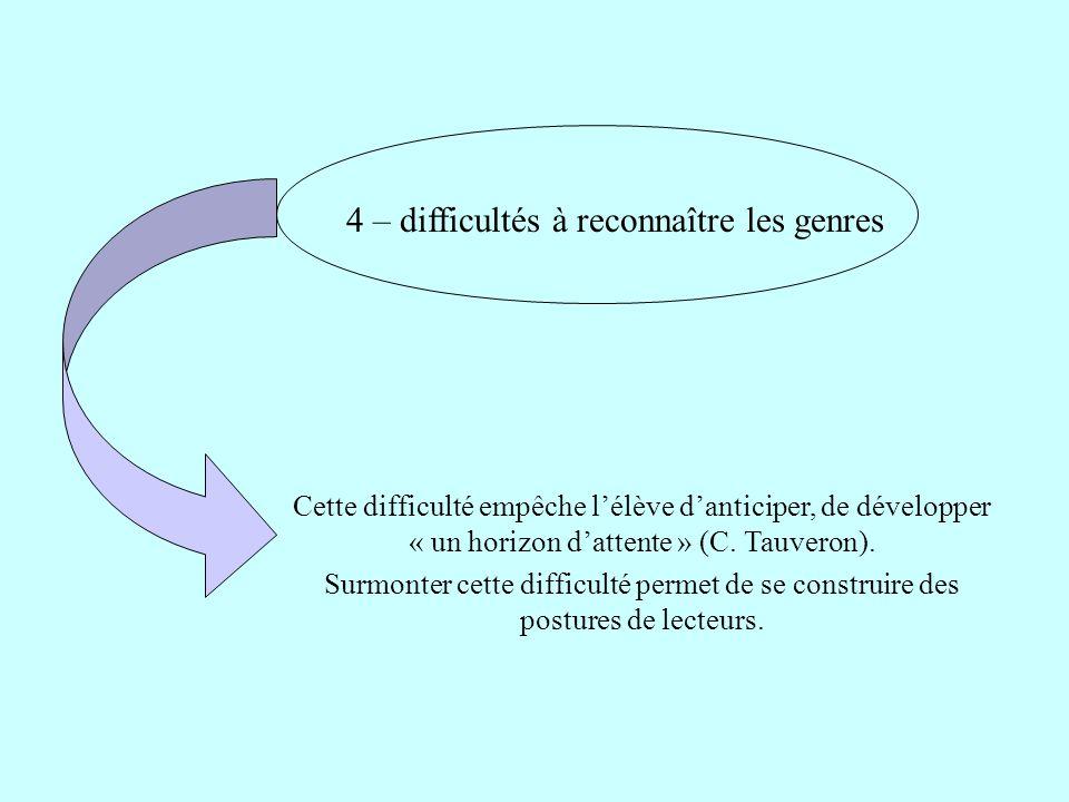 4 – difficultés à reconnaître les genres Cette difficulté empêche l'élève d'anticiper, de développer « un horizon d'attente » (C. Tauveron). Surmonter