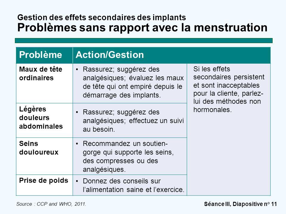 Séance III, Diapositive n o 11 Gestion des effets secondaires des implants Problèmes sans rapport avec la menstruation ProblèmeAction/Gestion Maux de