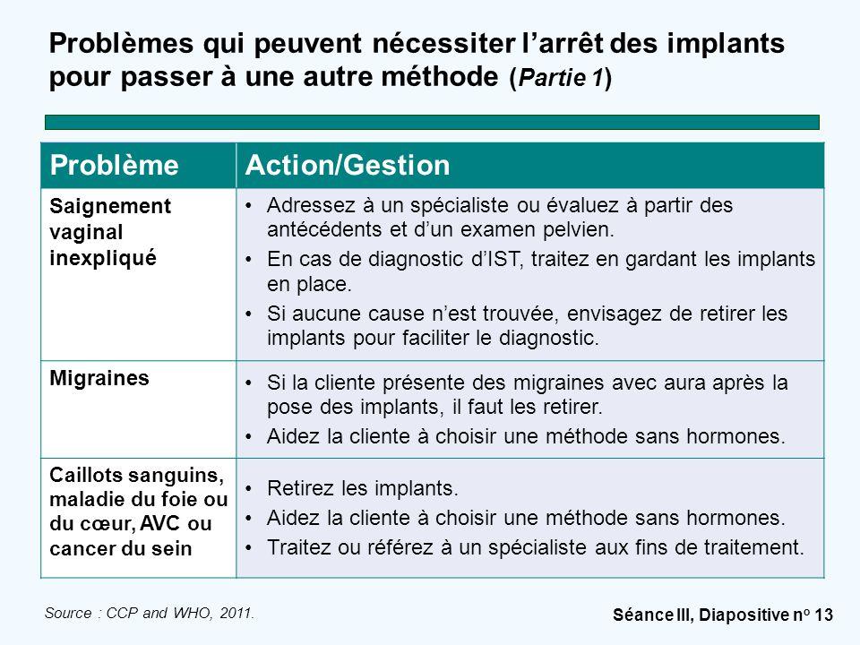 Séance III, Diapositive n o 13 Problèmes qui peuvent nécessiter l'arrêt des implants pour passer à une autre méthode ( Partie 1 ) ProblèmeAction/Gesti