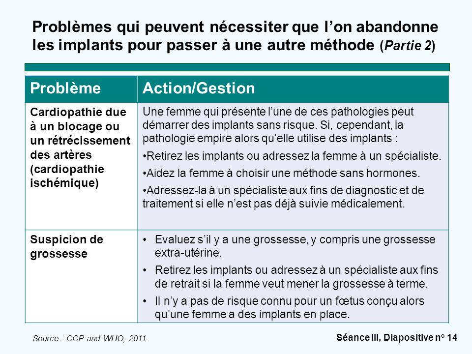 Séance III, Diapositive n o 14 Problèmes qui peuvent nécessiter que l'on abandonne les implants pour passer à une autre méthode (Partie 2) ProblèmeAct