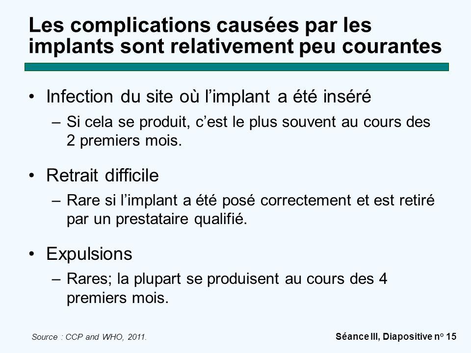 Séance III, Diapositive n o 15 Les complications causées par les implants sont relativement peu courantes Infection du site où l'implant a été inséré