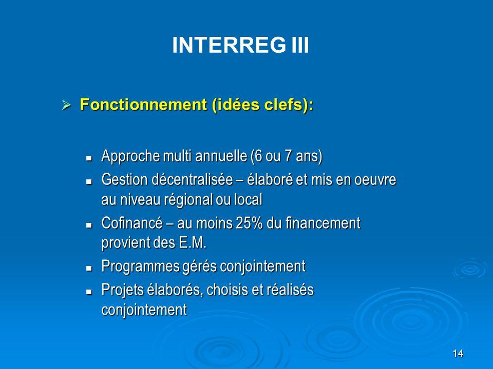 15  Gestion conjointe: è Autorité de gestion unique è Autorité financière unique è Un Comité de suivi è Un Comité de sélection è Un Secrétariat technique conjoint INTERREG III